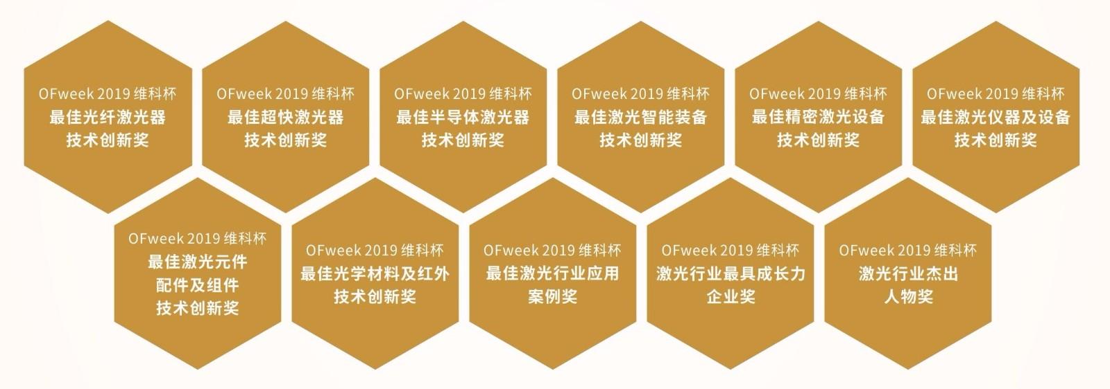 重磅!维科杯·OFweek 2019激光行业年度评选强势来袭,不容错过!
