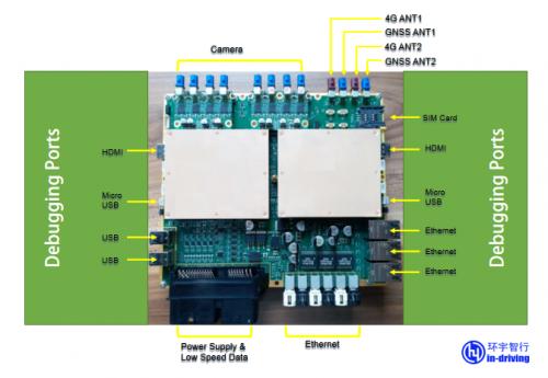 TITAN 4(泰坦)自动驾驶控制器落地量产,蓄势待发