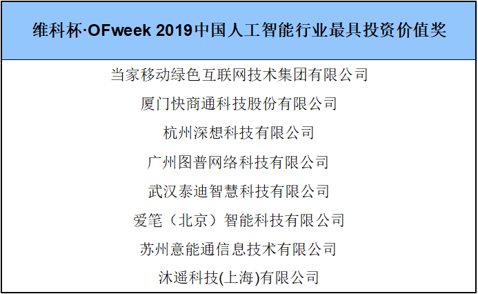 """""""维科杯·景智AI 2019人工智能行业年度评选""""行业大类奖获奖名单出炉!"""