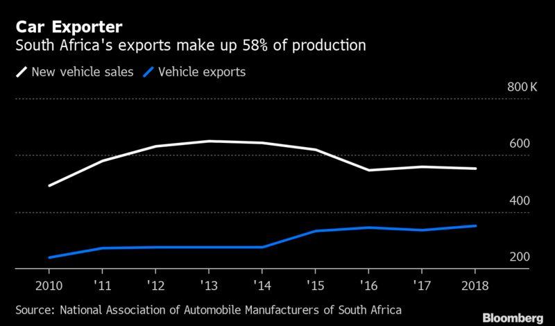 日产宝马大众推动下 南非或迈入电动汽车时代