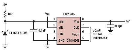 如何选择基准电压源