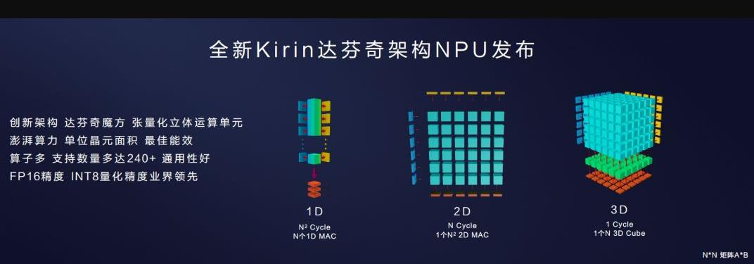 http://www.reviewcode.cn/youxikaifa/68620.html