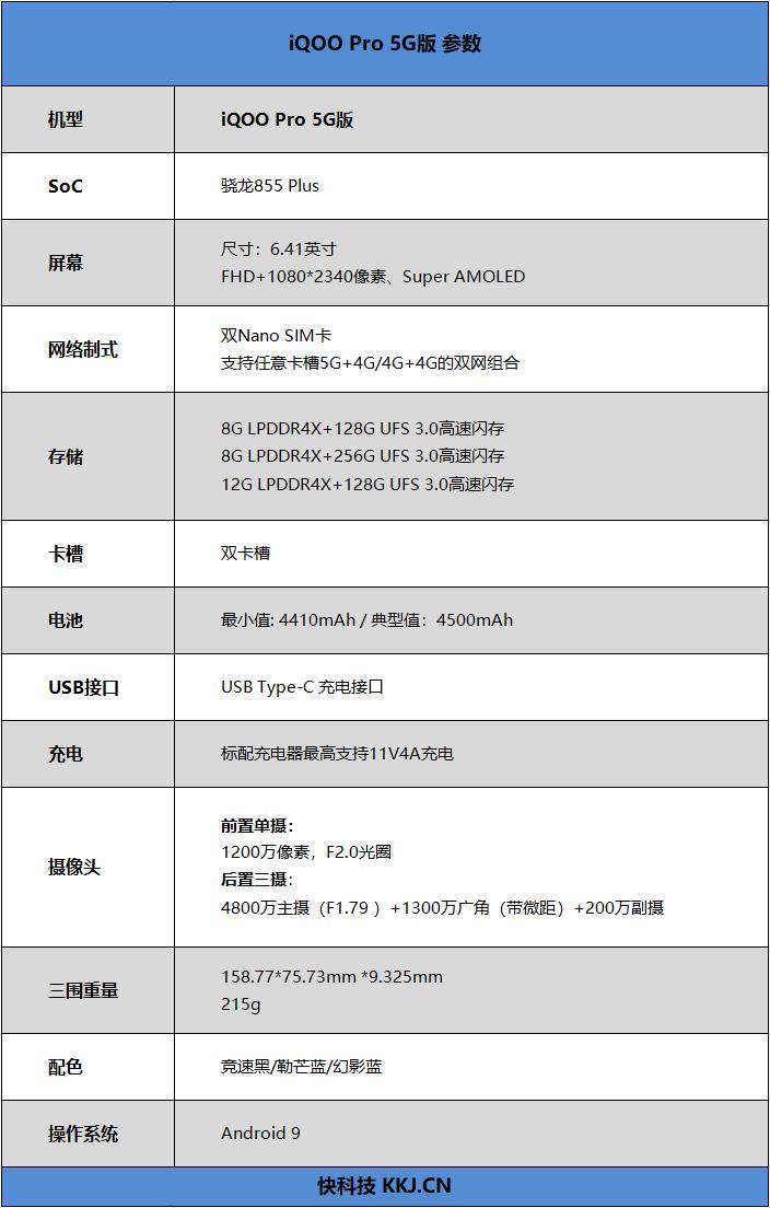 为高通阵营正名!iQOO Pro 5G版首发评测:终于圆满的新旗舰