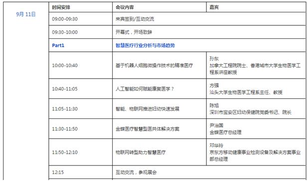 OFweek 2019智慧医疗产业大会助力深圳建设先行示范区