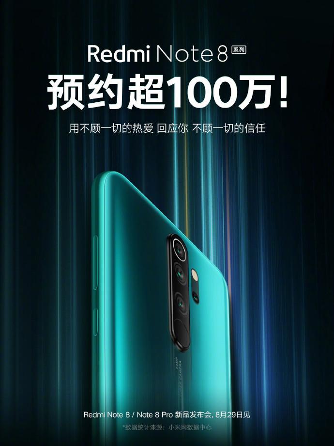 Redmi Note 8系列预约量超100万台