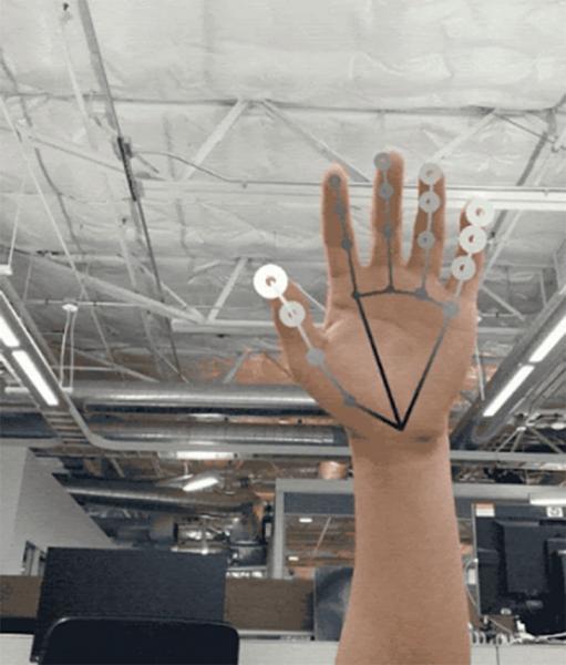 谷歌開源「AI手勢識別」算法