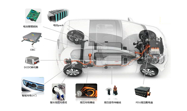 均胜电子半年报:汽车电子新获订单超173亿,下半年或迎高增长