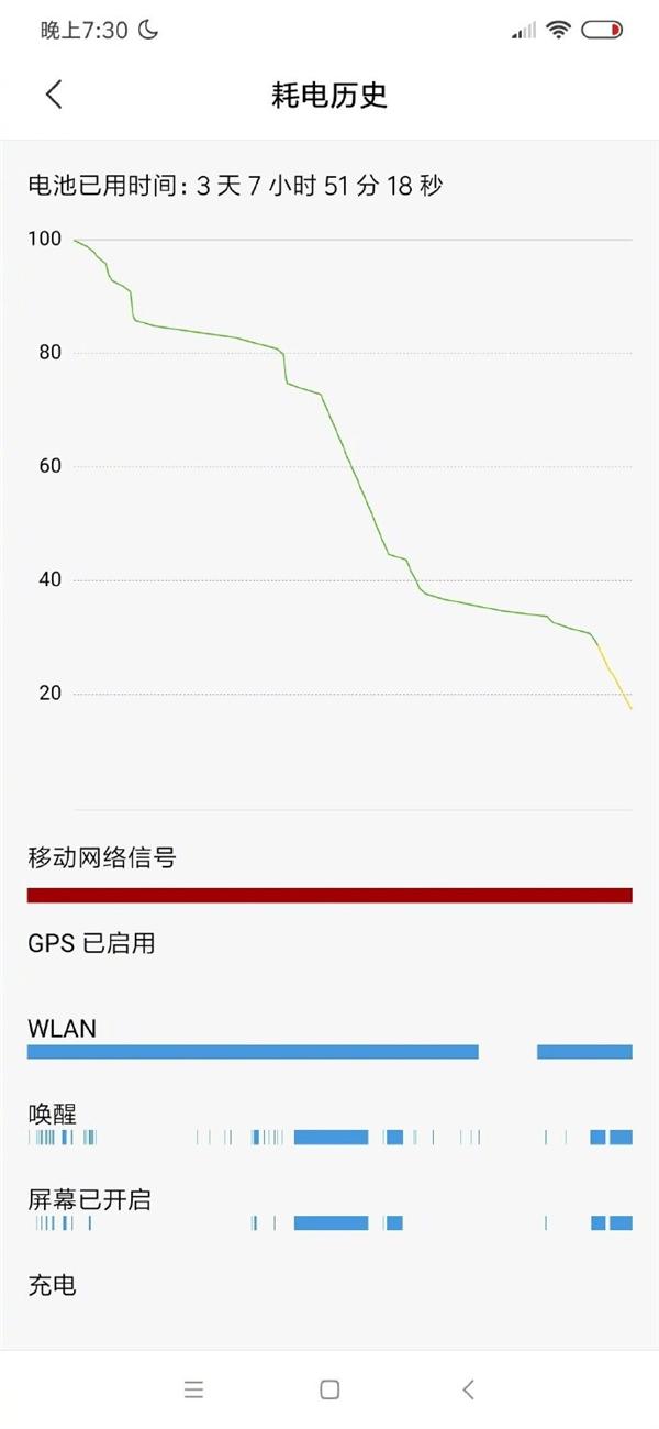 红米Note 8 Pro 4500mAh续航猛