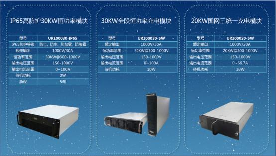 IP65高防护30KW充电模块全球首发,引领直流充电手艺新变化