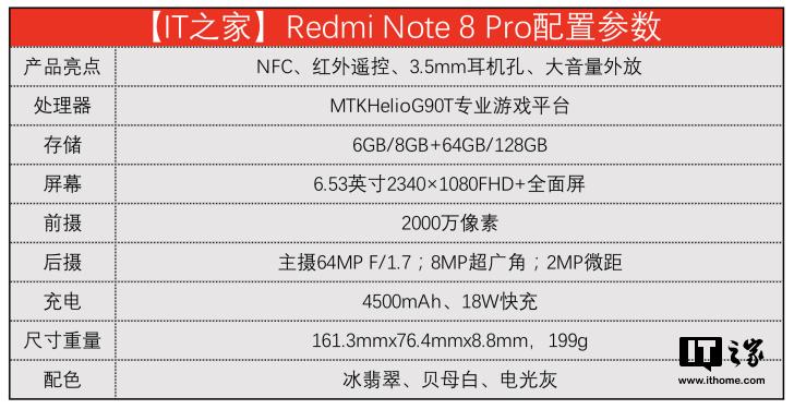 为游戏而生的性能小钢炮,Redmi Note 8 Pro体验评测