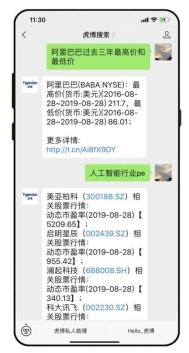 """虎博科技发布金融信息机器人""""虎博私人助理"""""""