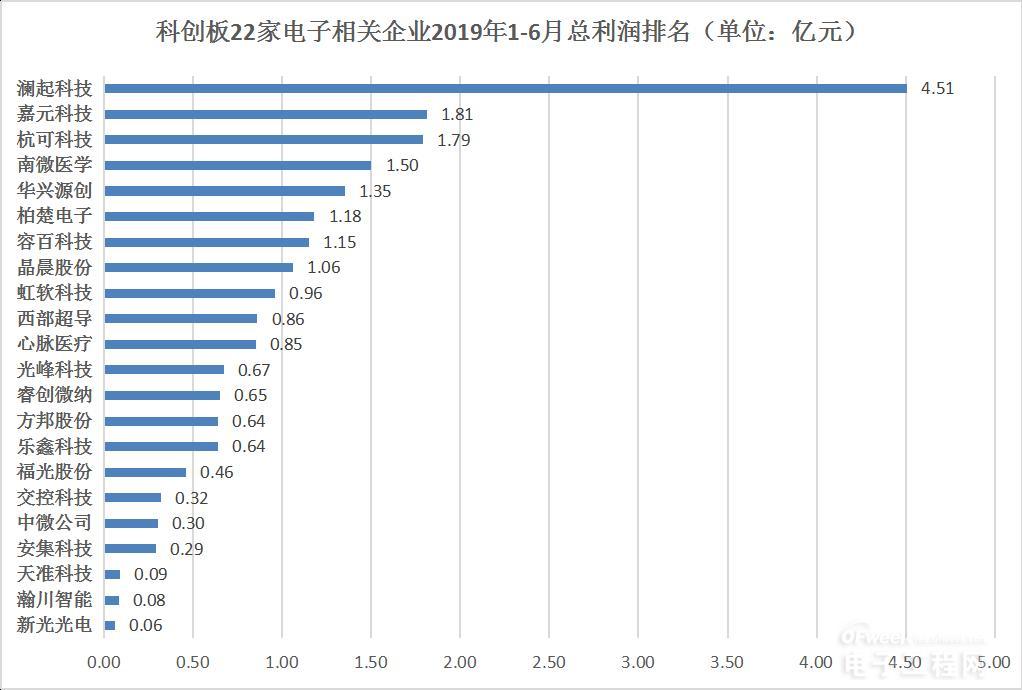 2019年利润排行榜_2019百强县榜单出炉 江阴排第二