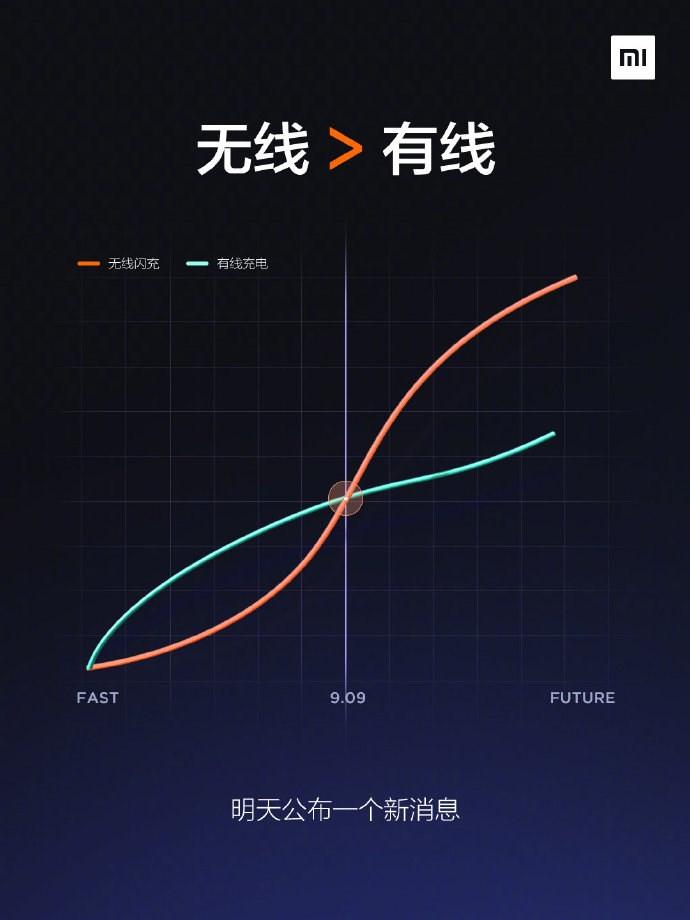 小米明天公布新消息:无线闪充超越有线