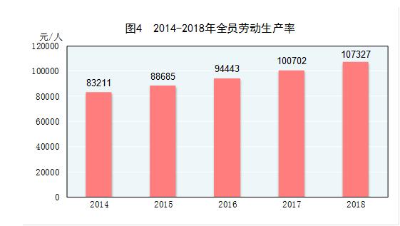 观点|中国制造业正在发生的5个转变