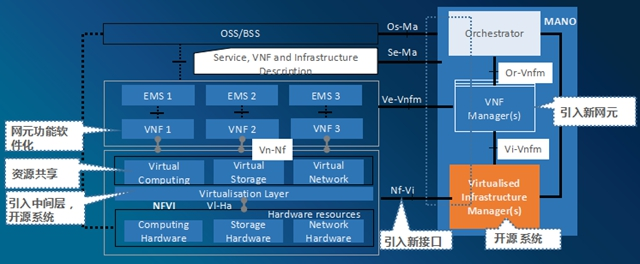 中兴通讯虚拟化安全解决方案守护虚拟化的5G网络安全