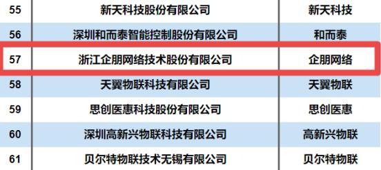 http://www.reviewcode.cn/yunweiguanli/76418.html