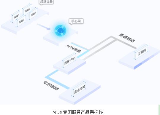 "SIMBOSS荣登""2019年物联网行业100强""!"