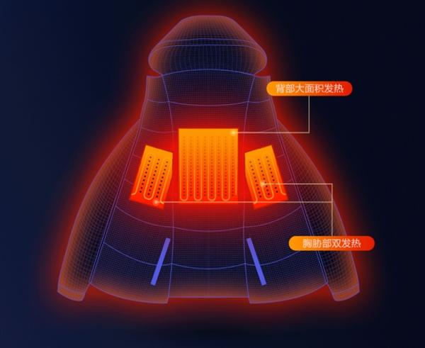 小米上架智能发热鹅绒服:插充电宝 15秒速热