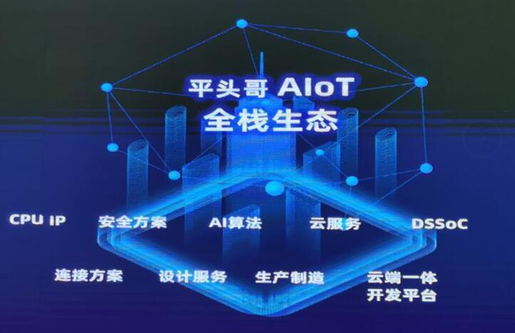 """阿里发布最强AI芯片""""含光800"""":性能比第二名超4倍"""