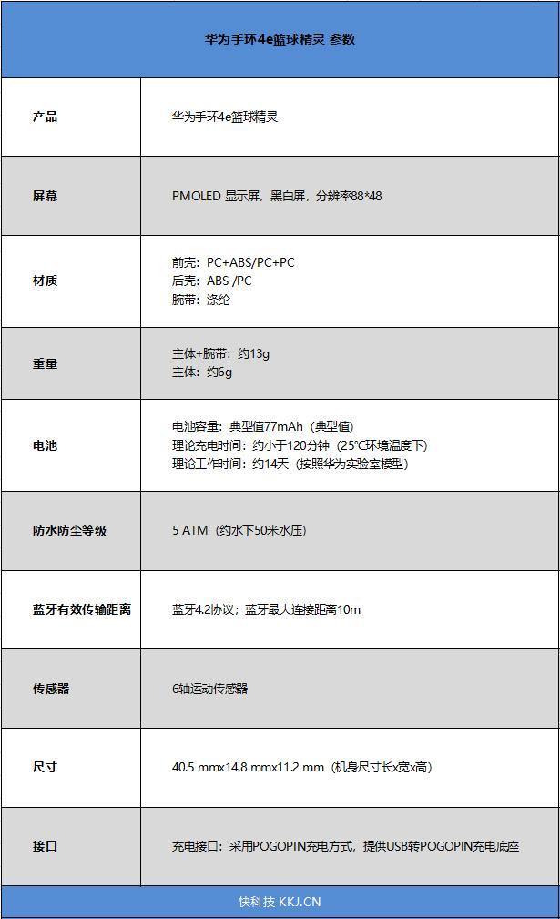 华为手环4e篮球精灵评测:129元的运动神器