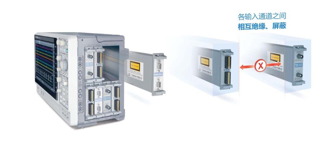 示波记录仪——电源研发的利器