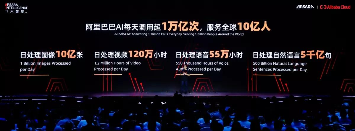 飛天、神龍重塑阿里:中國最大AI公司展示計算實力