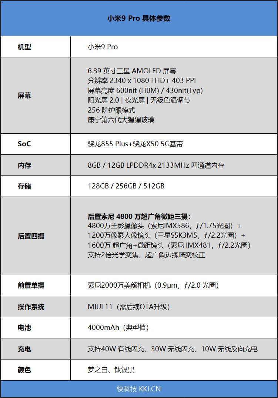 小米9 Pro评测:终于等到你,最便宜的5G旗舰!
