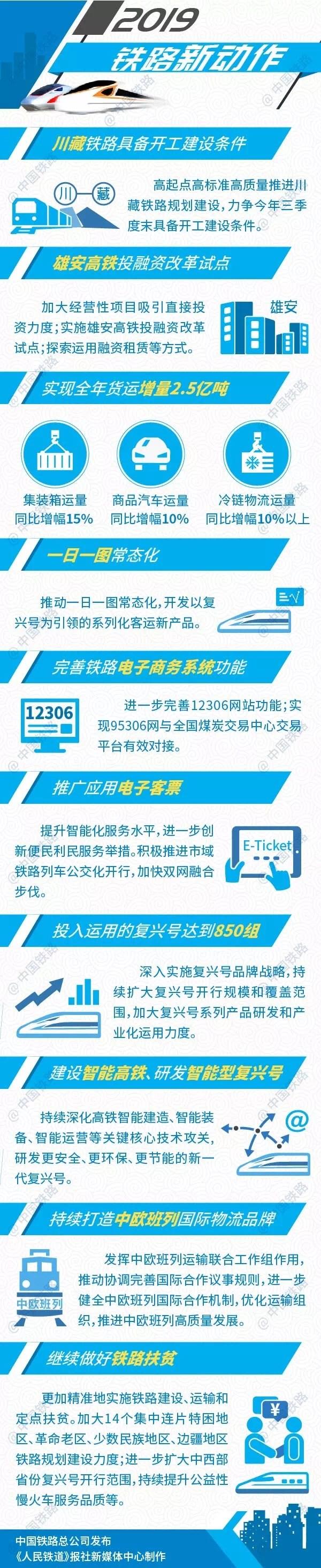 2019年春运来袭,中国铁路新动作:提升智能化服务水平 推广应用电子客票
