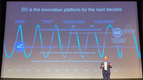 5G元年即将过去,在接下来的五年内,5G会发生些什么?