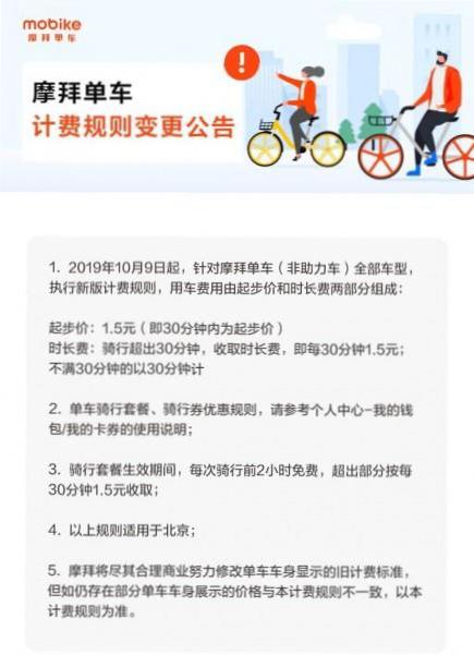 摩拜单车北京涨价:起步价1.5元 每30分钟收1.5元