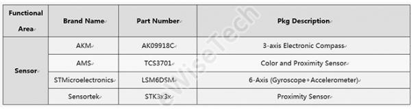 三星Galaxy A80翻转与升降的区别在哪?