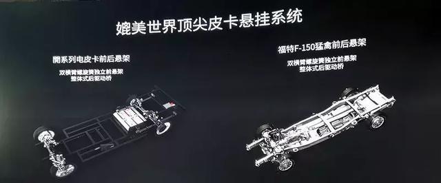 开云电皮卡:无补贴的电动化模板