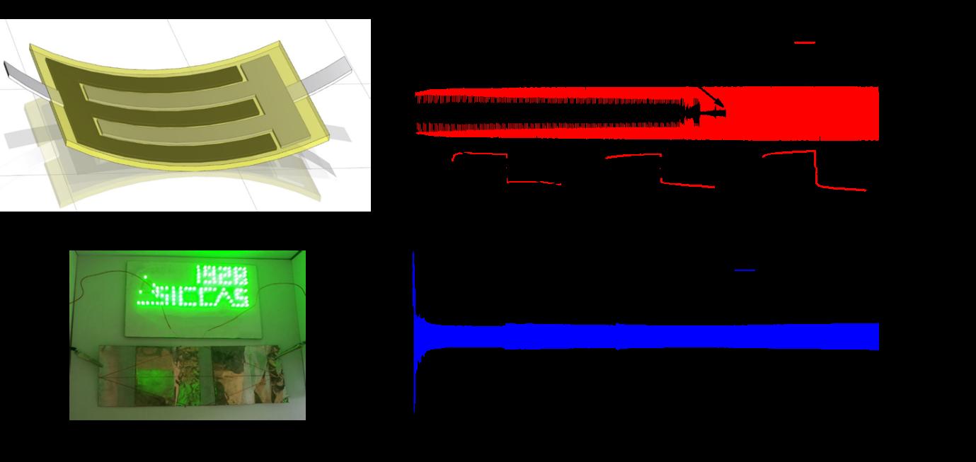 上海硅酸盐所在锌基电池的新型稳定化电解质研究中取得系列进展