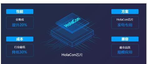 美的IoT发布9元高性能低成本智能连接芯片及模组