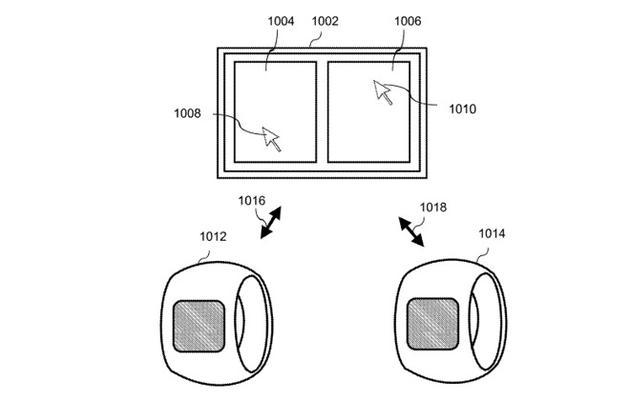 苹果研发智能戒指是怎么回事?苹果研发智能戒指长什么样?