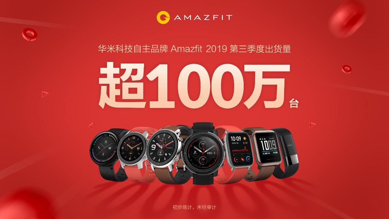 华米AMAZFIT季度出货量破百万台 掀智能手表全民普及风暴