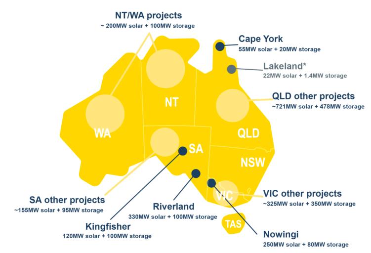 澳大利亞里昂集團計劃出售單個大型光伏項目