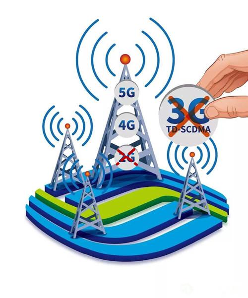 5G落地将近,2G、3G何时退网?