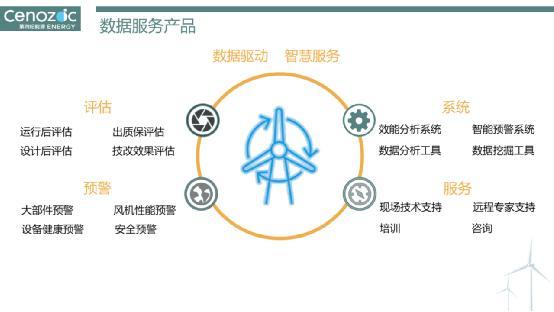 第四纪能源亮相2019北京风能展  智慧的数据为新能源服务赋能