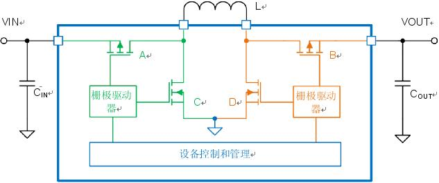 是否存在实现 DC/DC 电压转换的通用工具?