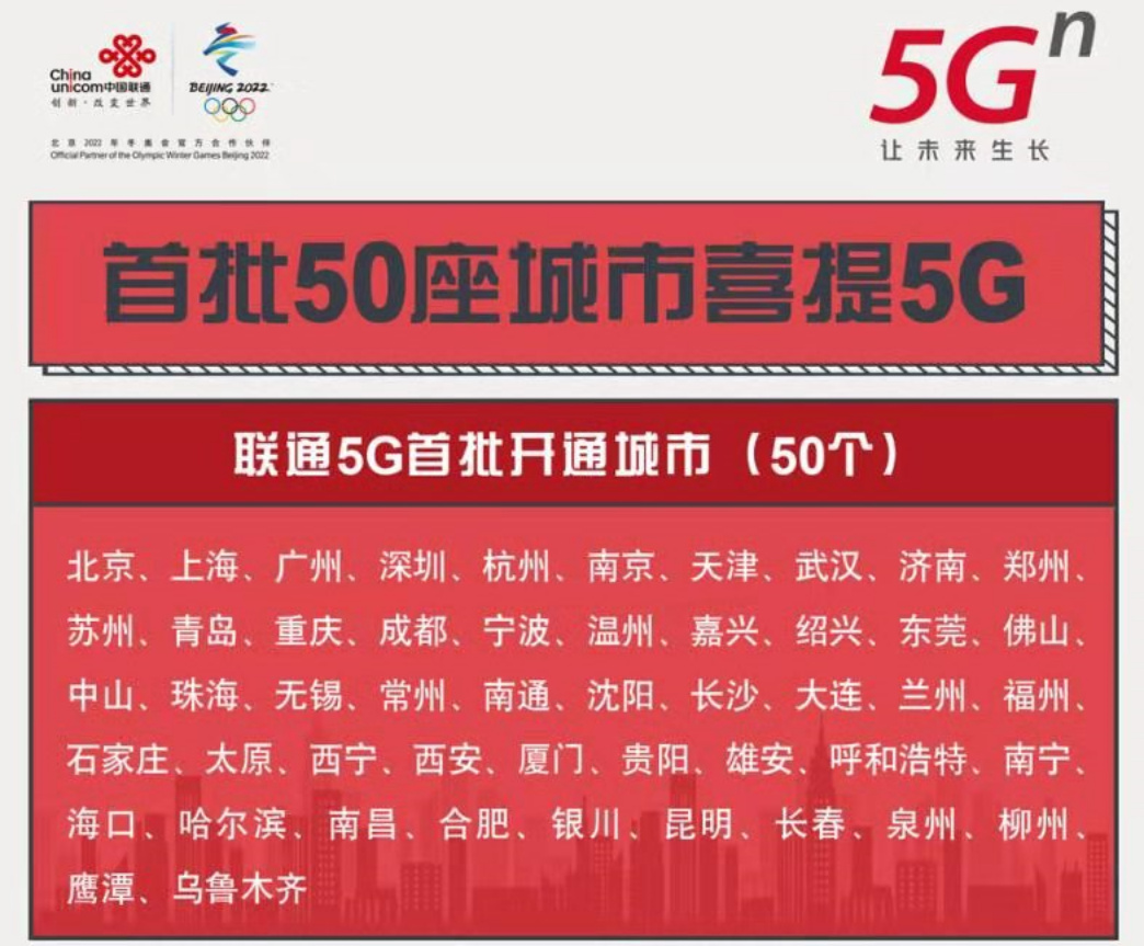 5G商用启动!一文了解5G套餐及开通城市详情