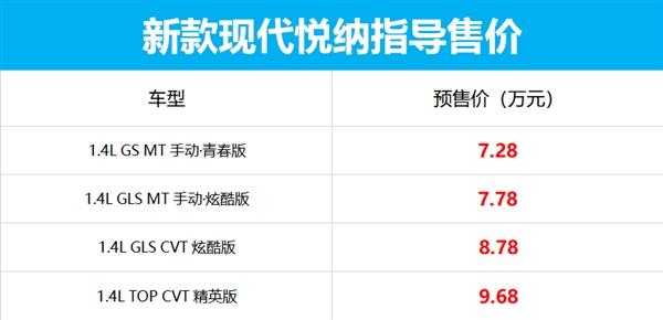 7万配12.3寸液晶仪表 现代新悦纳上市:配置不输国产车