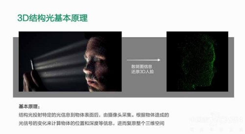 指纹识别已成过去式?3D刷脸智能门锁构造新生态圈