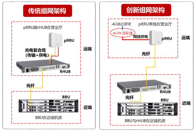 小场景也要上5G!江苏移动携手华为创新试点小场景下LampSite高效低成本方案