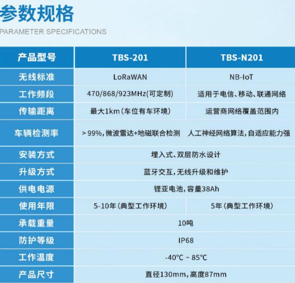 """武汉拓宝科技股份有限公司参评""""维科杯·OFweek2019中国物联网行业创新技术产品奖"""""""