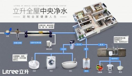 上班族的品质生活:由立升全屋中央净水器开启