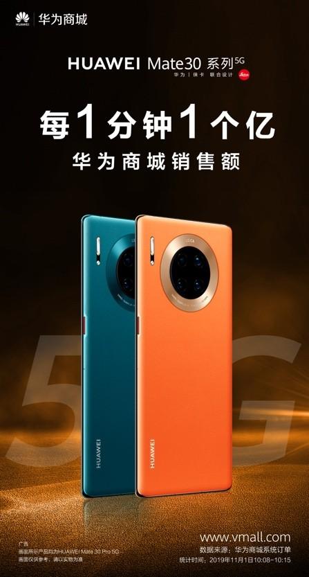 销售额分分钟破亿!华为Mate30系列5G版开售,线上线下嗨购不停