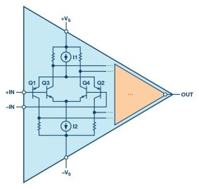 实现可编程LED驱动器更简单的方法