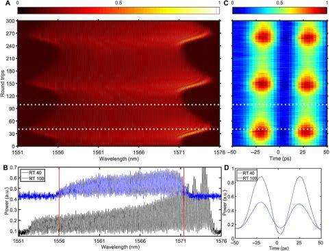 中科院-俄科院激光联合实验室揭牌 双方签订合作协议
