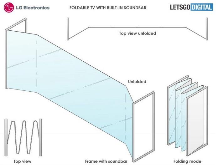 不止手机,LG折叠屏电视设计曝光